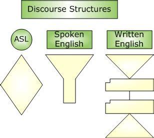 How to Simply Get a Sentence English Essay Writing Tipscom